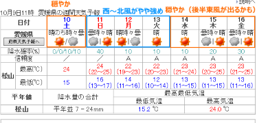 20151010908.png
