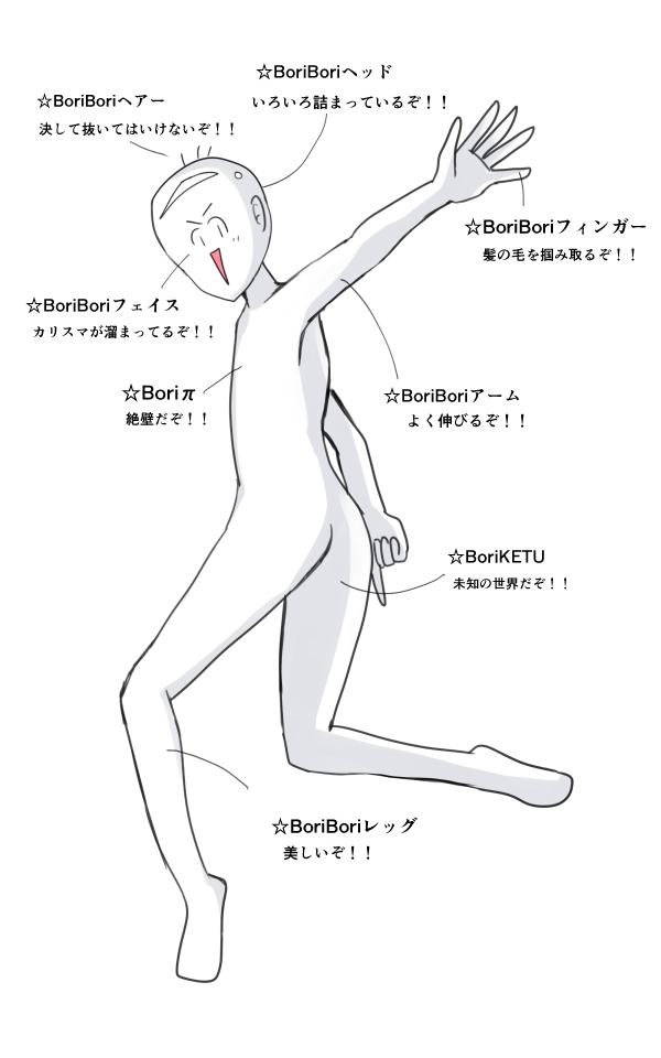 BoriBori設定