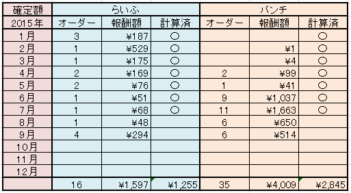 20151009205500139.png