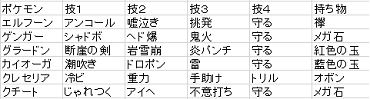 20150906144612637.png