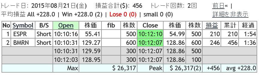 8-21s_20150821232630e4f.jpg